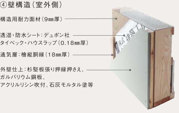 ④壁構造(室外側)